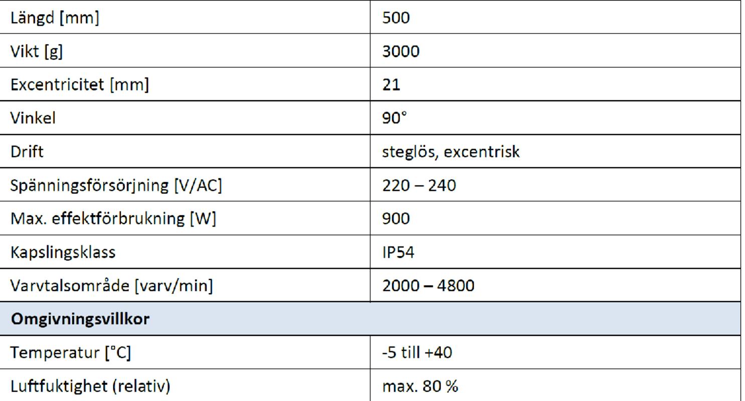 Specifikationer Polinator 21.png